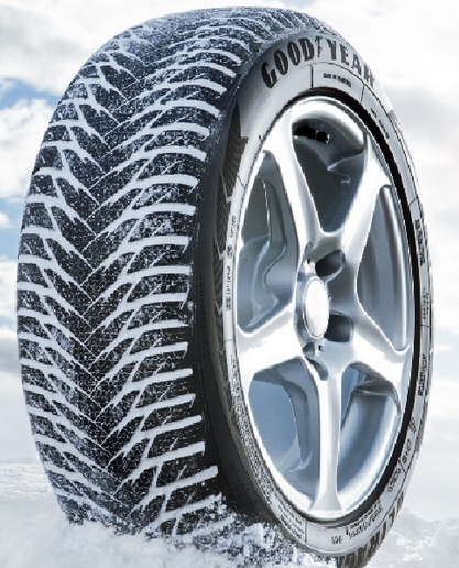 69. Winter Tyre Reviews 1